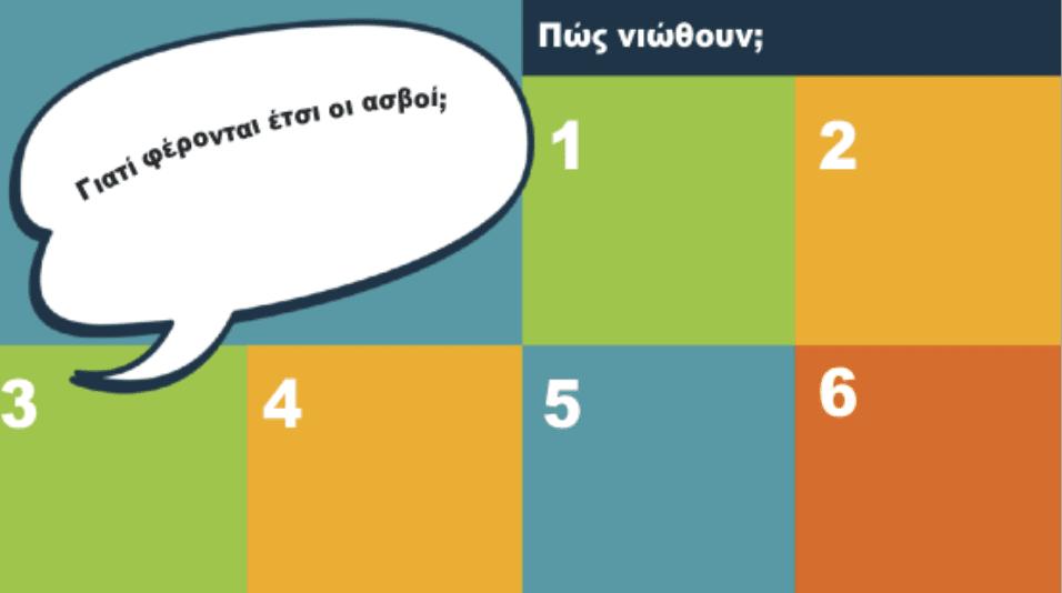 Ποιος θα γίνει αρχηγός; | Αφίσα